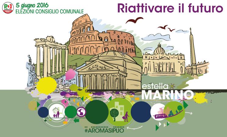 Riattivare il futuro di Roma