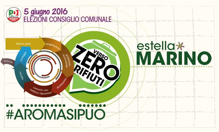 Verso Rifiuti-Zero con l'Economia Circolare
